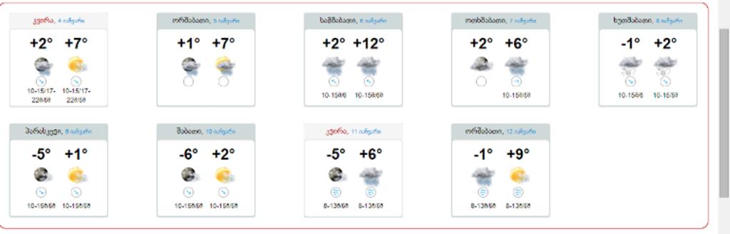 ცხრა დღის პროგნოზი meteo.gov.ge-გან
