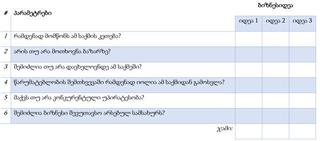 Microsoft Word - ?????-???????? levan gobadze